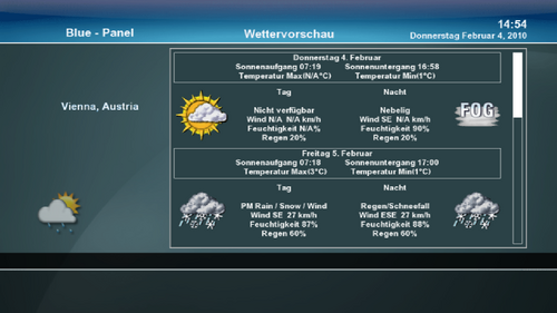 E2 Wetter detail.png